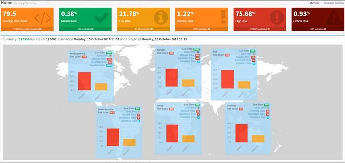 infographic-magento-risico